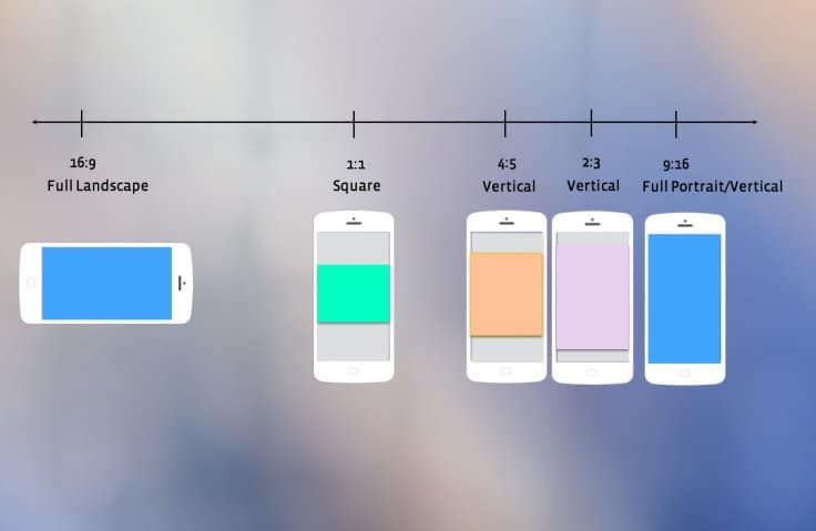 aspect ratio on mobile devices