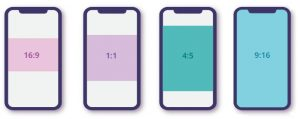 Aspect ratios landscape (16:9), square (1:1), and vertical (4:5 and 9:16) disaplyed on mobile screens.